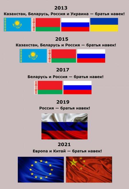 Сказочка о флагах